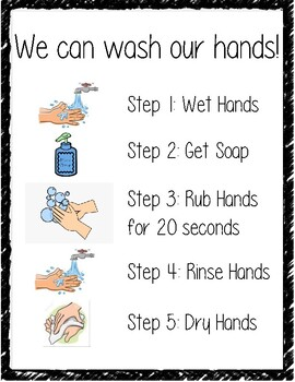 Hand Washing Procedure - Step by Step with Pictures