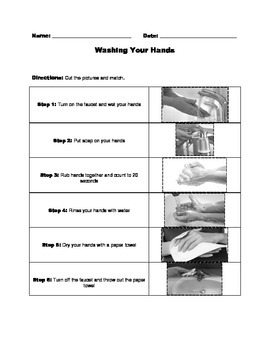 Hand Washing Steps- Differentiated
