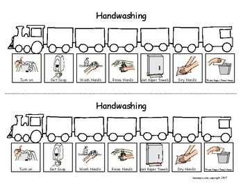 Hand Washing Train Schedule