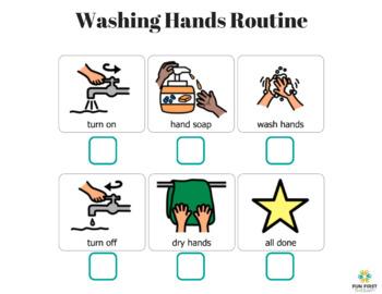 Hand Washing Visual