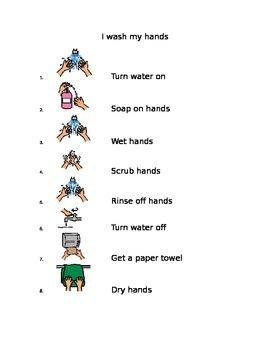 Hand Washing steps