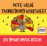 Turkey Note Value Worksheet with Answer PPT