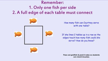 Hands-on Activity for Recognizing Patterns & Creating Equations