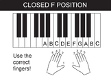 """Hand position in """"Closed F"""" anchor chart, used for playing"""