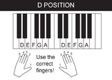 """Hand position in """"D"""" anchor chart, used for playing the pi"""