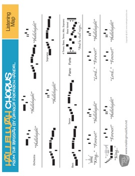 Handel   Composer of the Month Lesson and Bulletin Board Pack (Bundle)