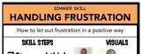 Handling Frustration Social Skill Steps Poster - The Empow