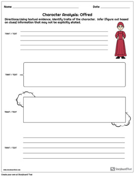 Handmaid's Tale Character sheet (Ch. 1-4)