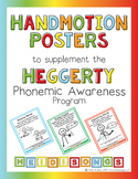 Handmotion Posters to Supplement the Heggerty Phonemic Awa