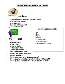 Handout: Common French expressions used in class