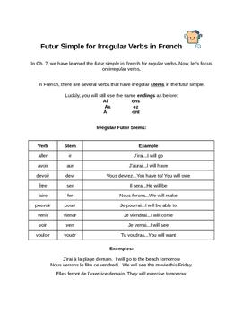 Handout Le Futur Des Verbes Irreguliers En Francais Future Of Irregular Verbs
