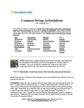 Handout:  Terminology--Common String Articulations
