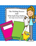Handout:The Writing Process and Why Each Step Matters (For