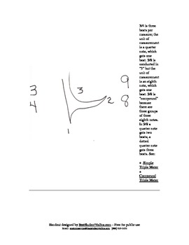 Handout:  Time Signatures and Conducting Patterns