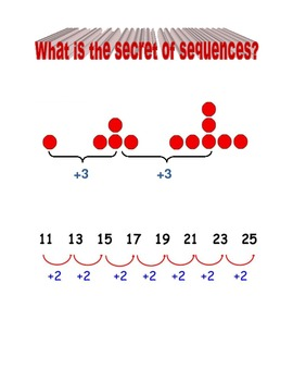 Handout on the Basics of Sequences