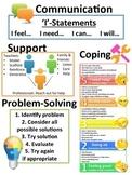 Handout.Workbook Re Communication.Support.Problem-Solving.Coping.Self-Regulation