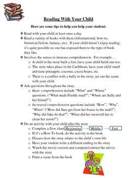 Handouts and Graphic Organizers for Parents: How to Improve Literacy at Home