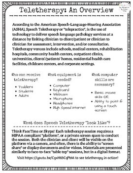 Handouts for Speech Teletherapy: For Parents, Teachers and Paraprofessionals