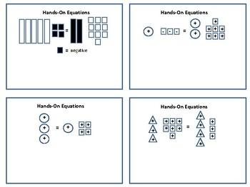 Modeling Algebraic Equations