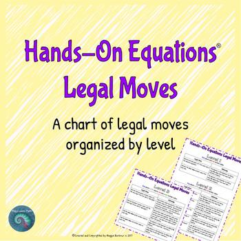 Hands-On Equations: Legal Moves