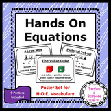 Hands On Equations Poster Set - Legal Moves/Terms- Use w/Interactive Notebooks!