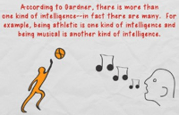 """""""Hands-On"""" Howard Gardner: An Activity for Middle and High School Students"""