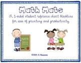 Hands On Math Helper