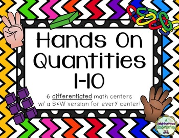 Hands On Quantities