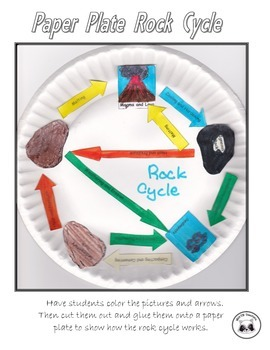 Hands On Rock Cycle