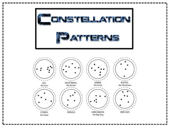 Hands-On Science: Canned Constellations