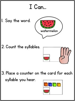 Hands-On Syllable Segmentation