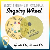 Hands on History: The 8 Step Inquiry Spinner