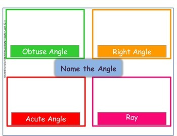 Hands-on-Math Sorting Right Angles, Acute Angles, Obtuse Angles, & Rays