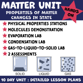 Matter Science: Hands on Properties and Changes in State Activities