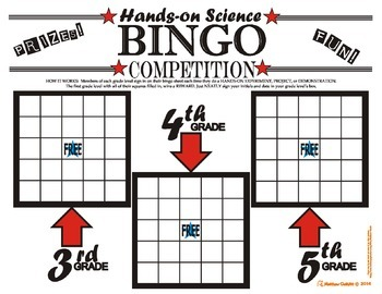 Hands on Science Teacher Motivation Chart (For Administrators)