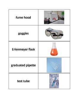 Hands-on laboratory equipment cards