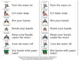 Handwashing Step-by-Step VIsuals