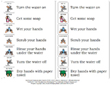 Handwashing Step-by-Step VIsuals