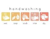 Handwashing Visual