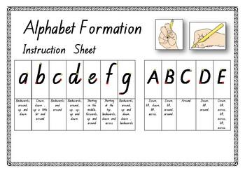 Handwriting: Alphabet Formation