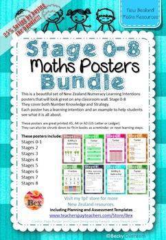 Maths Learning Intentions Posters (NZ) STAGE 0-8 Sample Bundle
