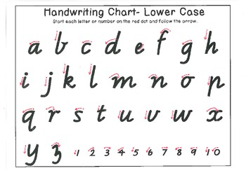 Handwriting Chart Lower Case