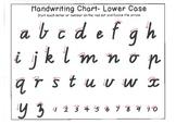 Handwriting Chart Lower Case