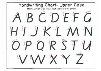 Handwriting Chart Uppercase