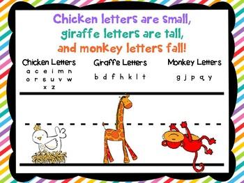 Handwriting Helper Poster Chicken Monkey And Giraffe Letters 387575 on Social Studies Clipart