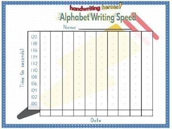 Handwriting Heroes Alphabet Writing Speed