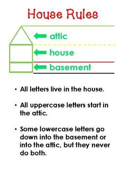Handwriting House