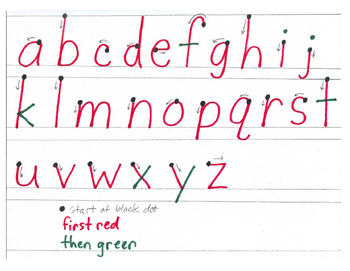 Handwriting/Letter formation