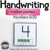 Handwriting Number Posters for Preschool and Kindergarten