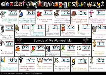 Fun Font Handwriting Posters for Sounds of the Alphabet